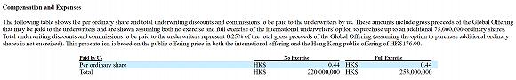 凯旋门官方下载_万科上半年预收款项为何下滑99.42%?