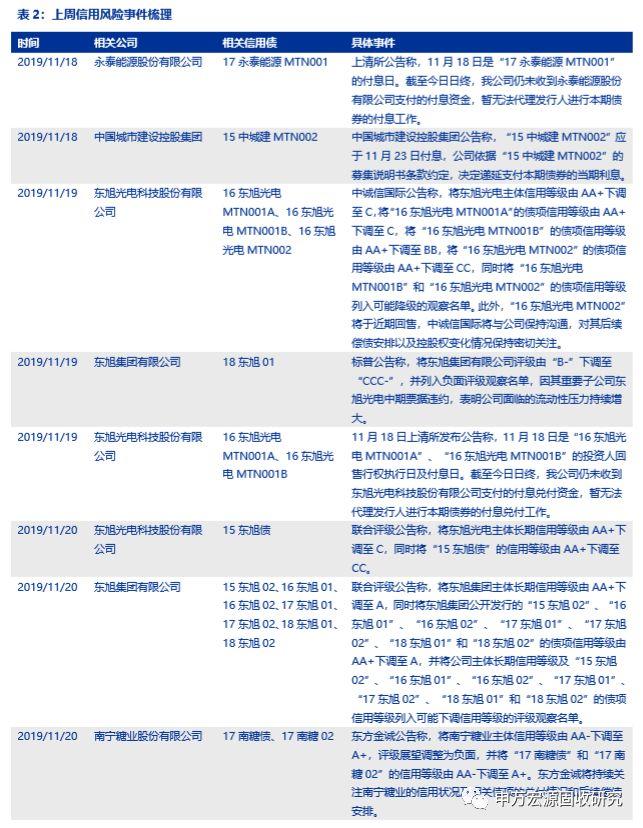 """星河线上网站_奥运冠军何雯娜疑似疯狂炫富,被网友骂""""污染大众""""?"""
