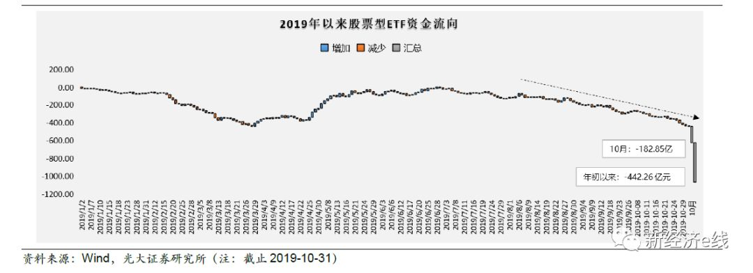 蜜蜂娱乐平台·车市连续6个月下滑 11月乘用车销量下降18%
