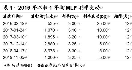 淘宝娱乐官网 山东仙坛股份有限公司关于股权收购暨关联交易的进展公告