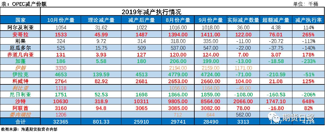 w88优德充值_13个交易日市值蒸发95亿 ST长油回A后首份成绩单出炉