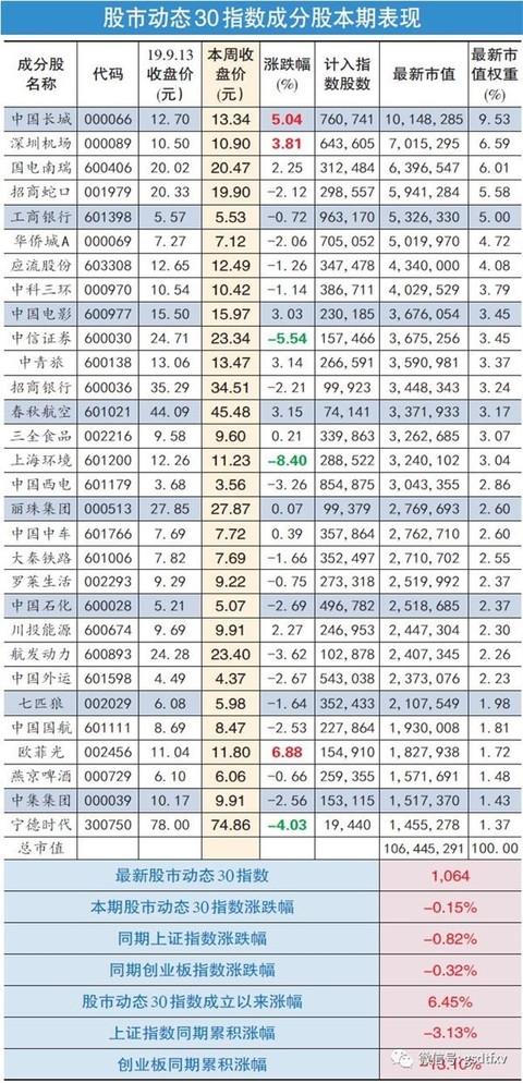 欧菲光:三季度业绩将继续回升