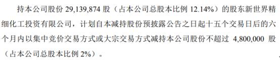 http://www.qwican.com/caijingjingji/2704794.html