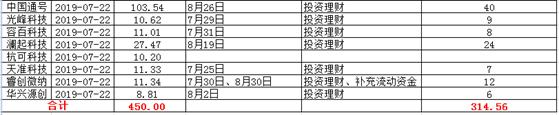 2019微信群发送彩金平台 - 反杀案引正当防卫讨论 百件涉防卫案7件认定成立