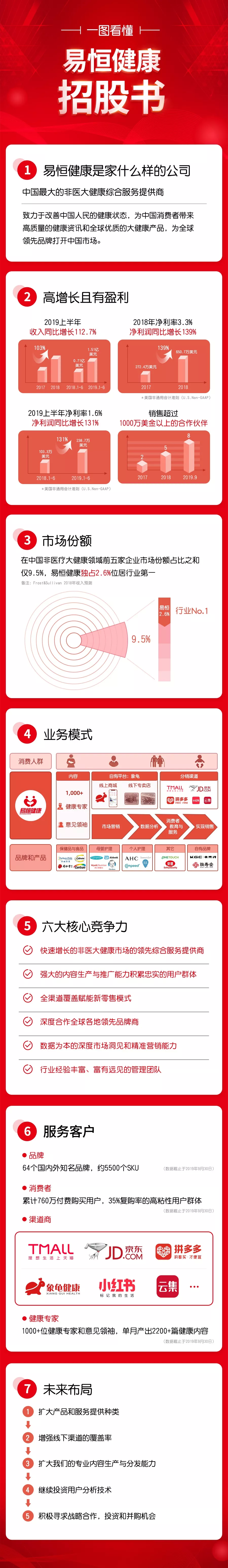 """5123体育平台,平安资管与QIC发布首款合作产品""""QIC-平安中国企业债基金"""""""