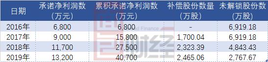 正版六合创富,人民币重启逆周期因子 离岸人民币大涨逾600点