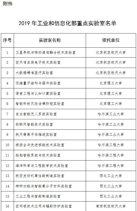 中国发布丨工信部重点实验室公布 大数据精准医