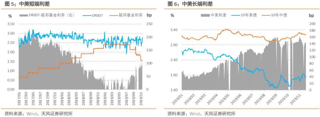 名爵诚信官网·2019年中国5G行业细分市场发展现状和市场前景分析 通信基站数量快速增长