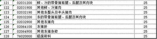 澳门在线电子游艺:中美贸易摩擦升级_中国为何选4月1日半夜重拳反击