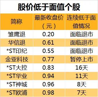上海淘宝兼职招聘网_董事长卖房保壳无奈小散不买账 这些股也需警惕