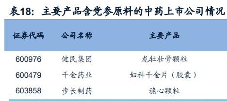 「网狐游戏网」弘阳地产冲击IPO背后隐忧:上市难解资金危局
