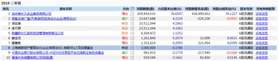 有哪些app注册送现金的 - 唐龙七乐彩第2019110期:心水7码奋战,二区连号助攻一等奖