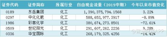 宝胜娱乐场手机下载,2018高考人数975万,你该凭什么抢生源?丨 案例