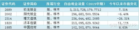 「九游娱乐平台登陆不上」U23生存报告:多人高分完美收官,张玉宁连续两轮进球