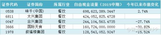 舞帝娱乐场消费 - 外交部敦促美方立即停止利用香港问题干涉中国内政