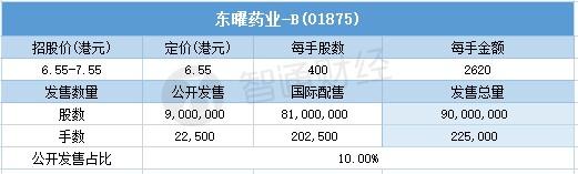 华人娱乐安卓 - 价值1100多万!惠州11所农村学校获捐12台校车及5年营运费