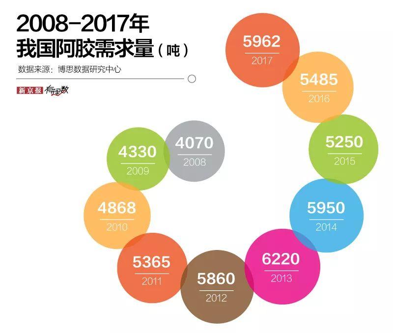 澳门维斯尼人赌场 - 连续十五年,绿城中国荣获房地产百强企业综合实力TOP10