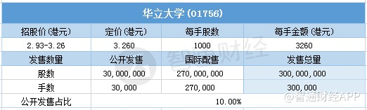 彩票娱乐平台毫模式-一分钟败光40亿!中国最野的网红,竟活着给自己开追悼会