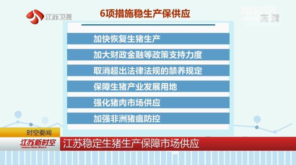 江苏稳定生猪生产保障市场供应 补贴生猪良种 免收运输通行费