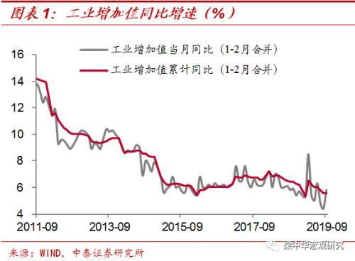 中泰证券点评三季度经济数据:季末效应再现 下行压力不减