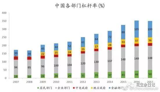 2019中国经济风险_2019年中国经济增长前景与风险资产策略