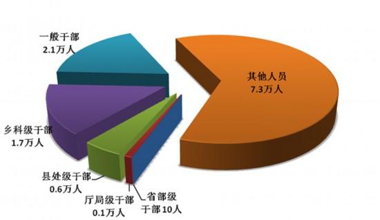 http://www.weixinrensheng.com/lishi/246323.html