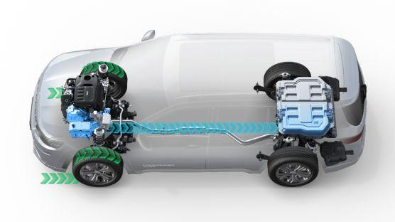 Jeep再放连环大招:推出全新动力总成及首款量产新能源车