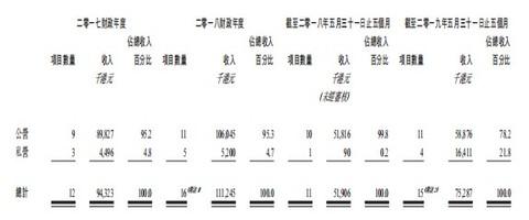 """赌场压大压小 - """"数字广东政务服务平台""""获2019年度匠心服务奖"""