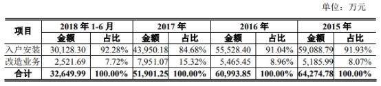 娱乐注册送11元 - 西藏药业全资子公司获GMP证书 生产多个独家产品