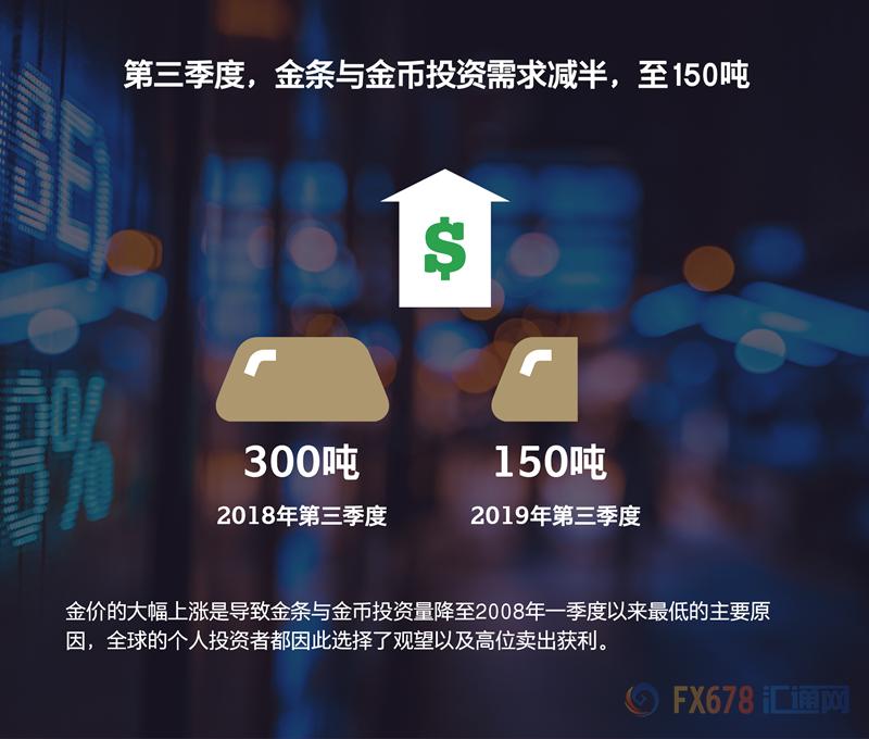 赌博下载 - 招标采购管理对工程造价管理的影响与做法