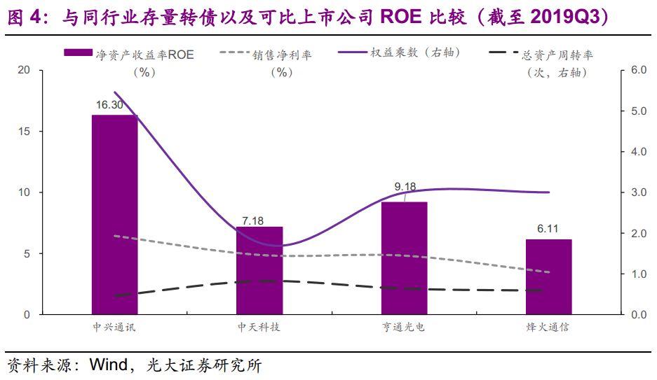 「九天娱乐怎么上下分」刘世锦:一定要对中国的企业和企业家有信心