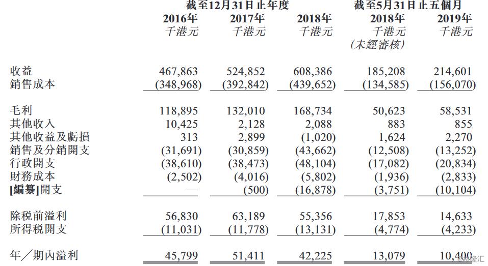 新浪竞彩超级必发指数 - 陕西兴化化学股份有限公司 2019年前三季度业绩预告