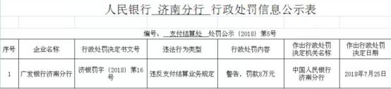 7月27日,广发银行镇江分行:贷款转存银票保证金等3宗违法