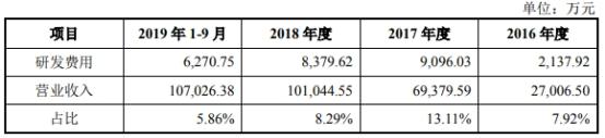 2018送体验金娱乐·快讯:*ST新海涨停 报于1.69元