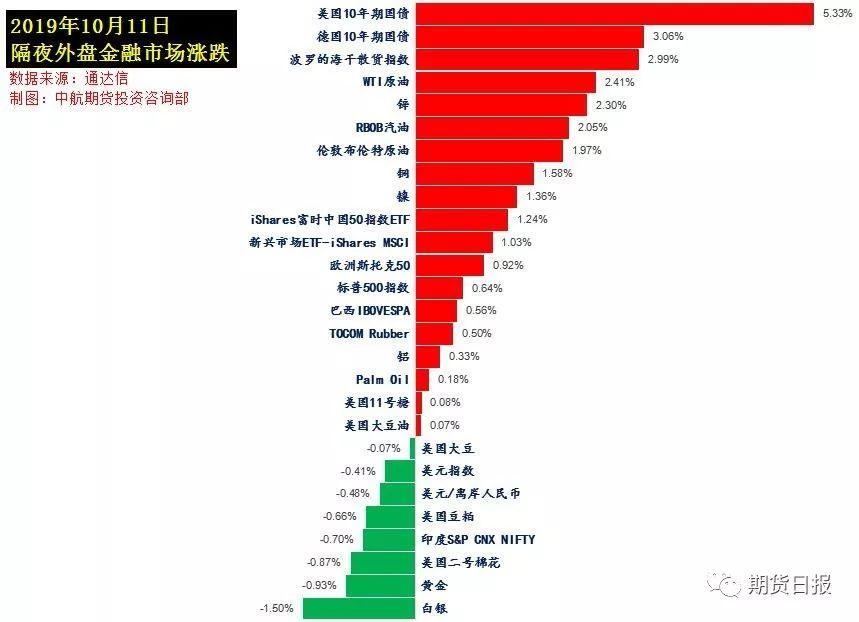 http://www.weixinrensheng.com/caijingmi/855627.html