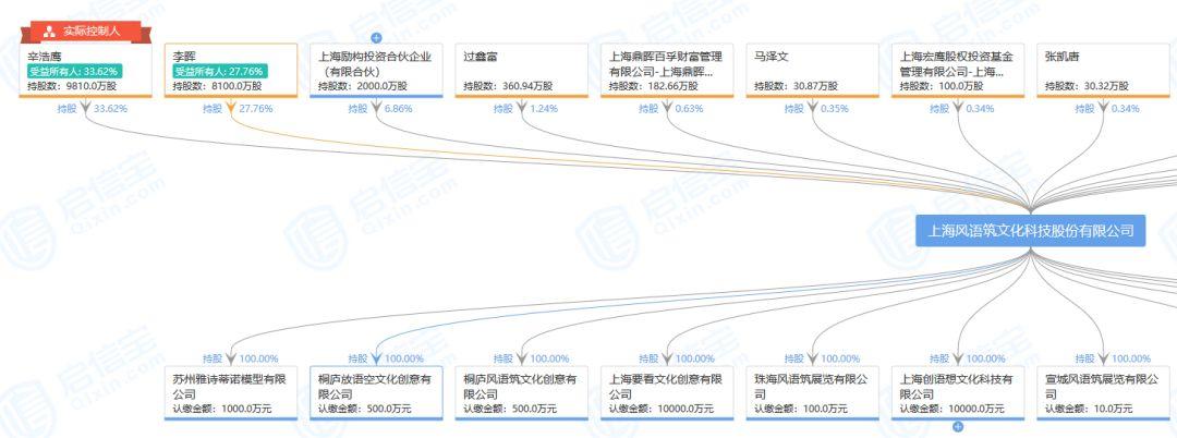 「萄京网投」通用汽车同意向韩国通用注资36亿美元