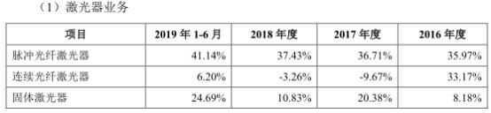 永利皇宫tiffany蓝-MINI Cooper SE开启预订!明年3月开售