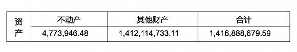 「澳门御匾会官方网站」今天出门多穿点!青岛内陆地区最低温-2℃