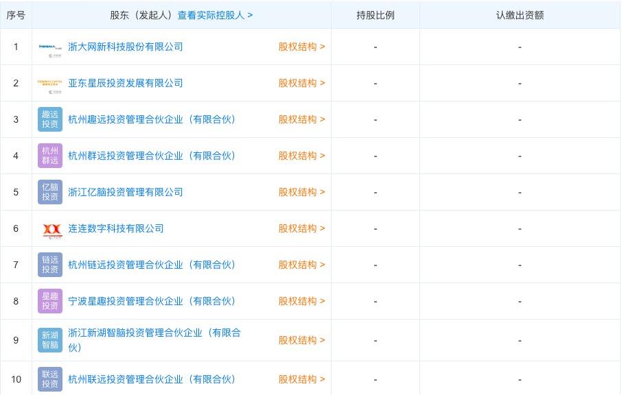 http://www.reviewcode.cn/shujuku/86496.html