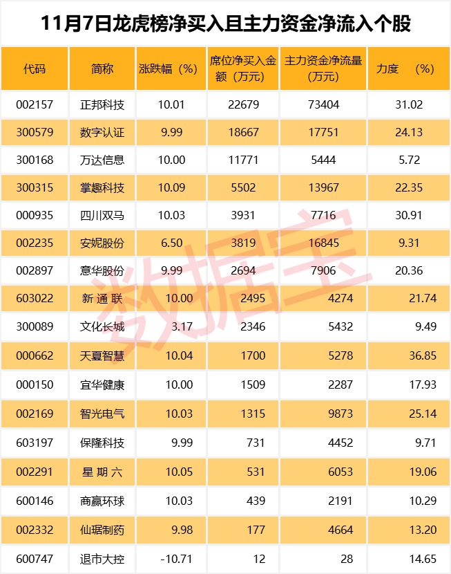 「菲娱菲乐国际平台」奋斗成就2019|63项改革助推高质量可持续创新坪山建设