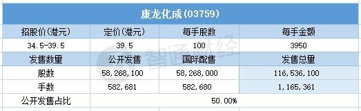 「hga010哪家公司的」杜坤维:海正药业股价大跌提醒我们年报黑天鹅需要堤防