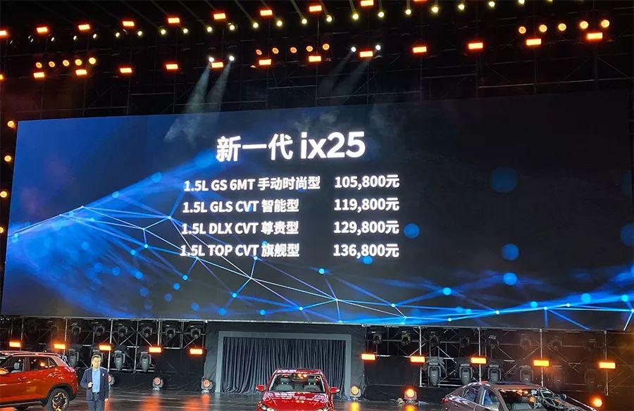 10-15万合资SUV,你要的漂亮、实用、高性价比,推荐这3款