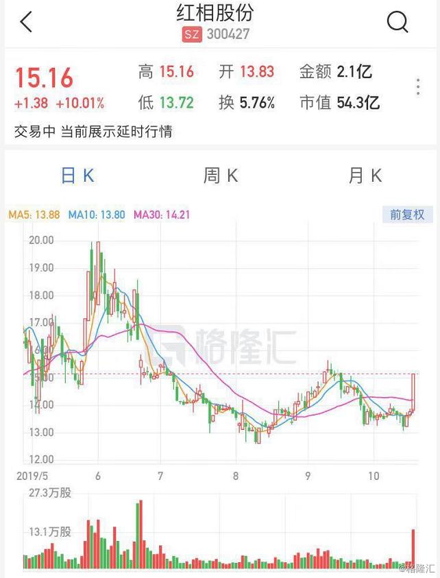 http://www.reviewcode.cn/shujuku/85731.html