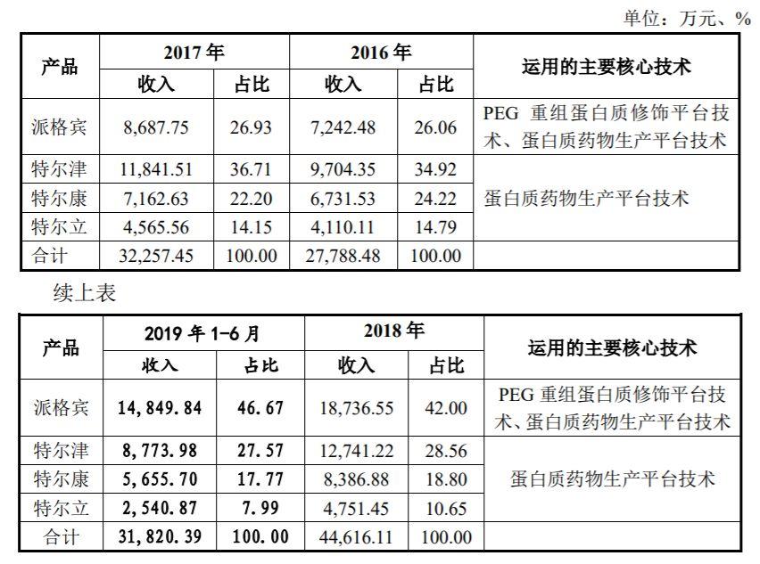 黑彩的运行模式包括哪些_号称单月增长,实则累计下滑超12%,奥迪Q5l卖不动了