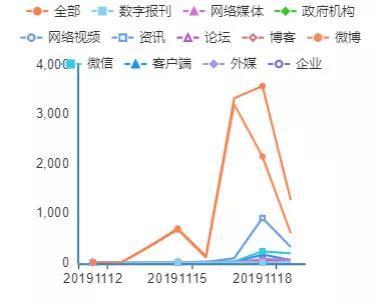 人民舆情:南开大学校长曹雪涛被质疑论文造假之舆情观察