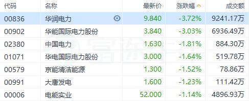 国内将取消煤电标杆上网电价,华
