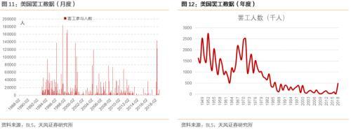 vwin德赢平台开户_富时罗素:预计需要最多五年时间纳入中国上市股票