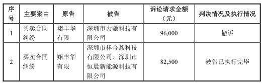 京彩娱乐注册 跨境支付2B领域竞争加剧 价格战考验公司技术实力