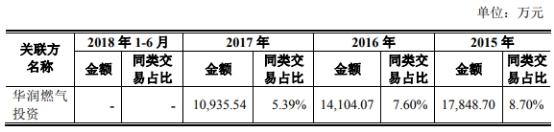 """「乾宫娱乐场账号注册」证券日报:国际资本两大理由""""偏爱""""中国资本市场"""