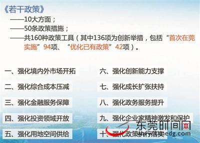 """东莞""""非公企业""""喜提50个政策大礼包 政策亮点为你一一梳理解读"""